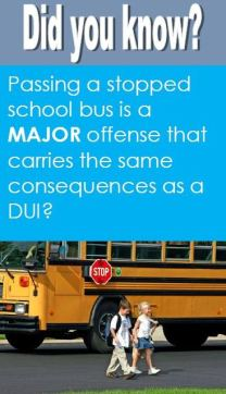 Passing a school bus is a MAJOR  offense that carries the same consequences as a DUI
