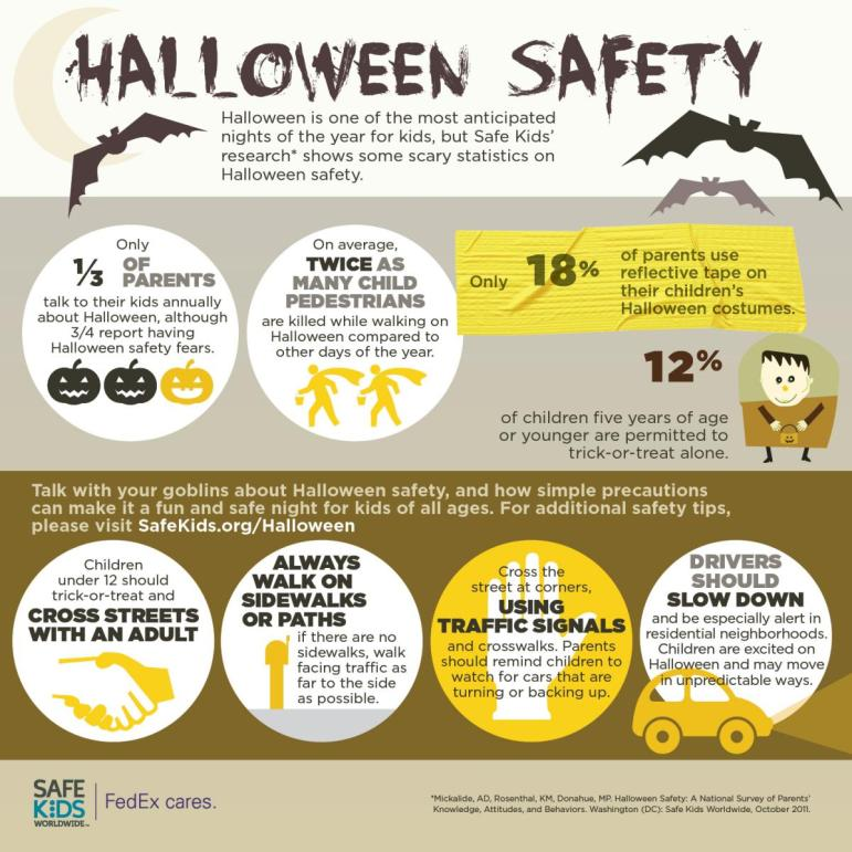 Safekids USA 2013 Halloween Safety Infographic